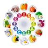 Vitamin-és ásványianyag hiánybetegségek